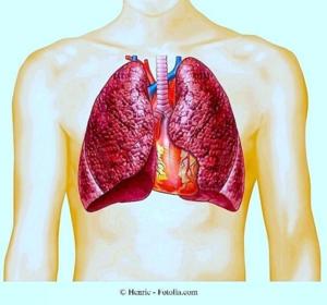 Dificuldade para respirar